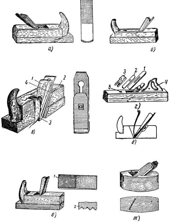 Ручной рубанок: виды, описание, назначение. столярный инструмент