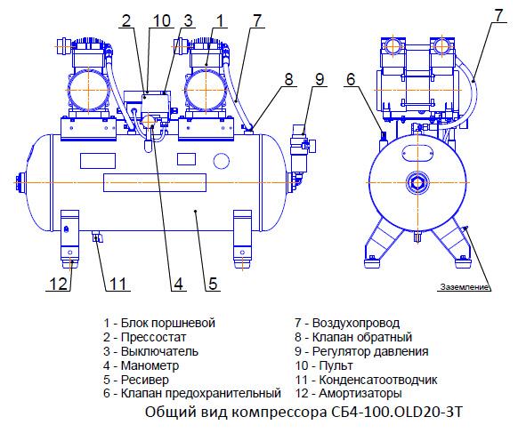 Компрессоры масляные и компрессоры безмасляные — общее и разное