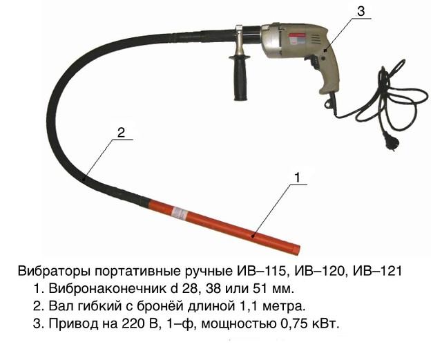 Глубинный вибратор для бетона. устройство и характеристики | проинструмент