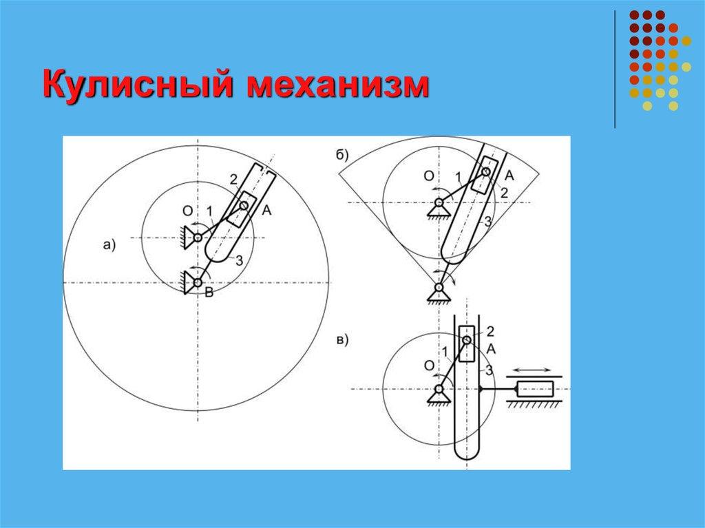 Кулисный механизм: виды, конструкция, назначение