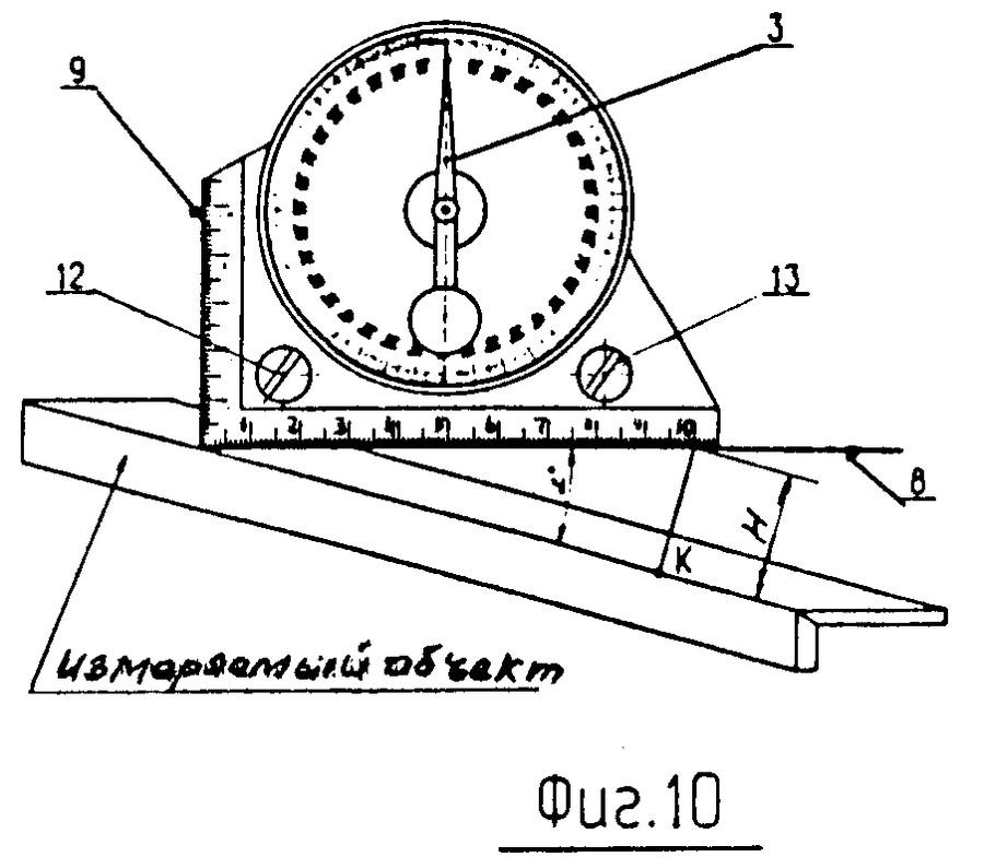 Цифровой одноосевой инклинометр ин120