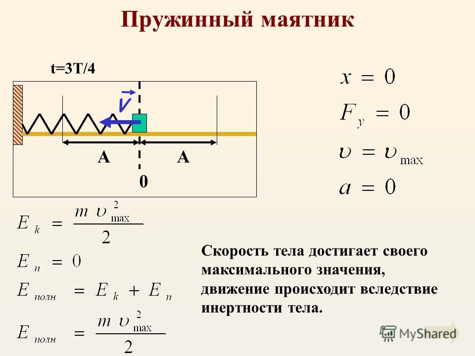 Период пружинного маятника, теория и онлайн калькуляторы