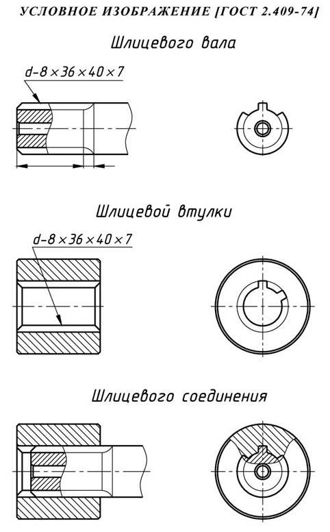 Гост 21425-75соединения зубчатые (шлицевые) прямобочные. методы расчета нагрузочной способности