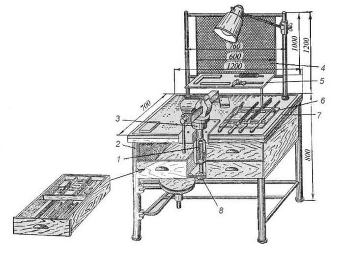 Как сделать слесарный верстак своими руками: излагаем детально