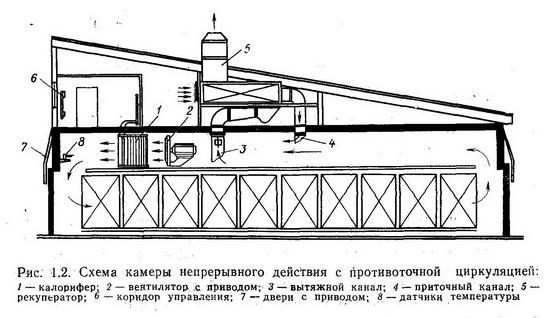 Деревообрабатывающее оборудование. классификация eumabois. часть 3