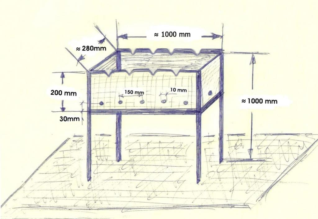 Тонкости изготовления мангала из разных материалов
