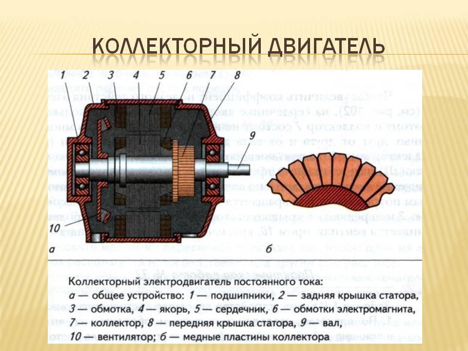 Как разобрать двигатель шуруповерта