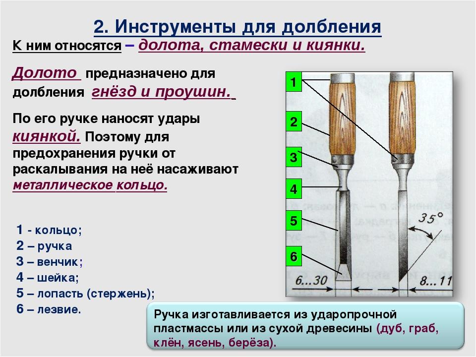Описание и назначение столярного инструмента долото
