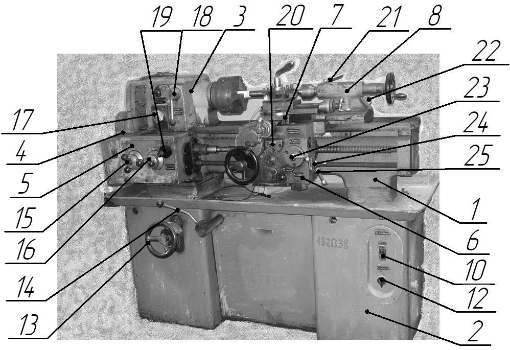 Токарный станок иж 1и611п — технические параметры и конструкция