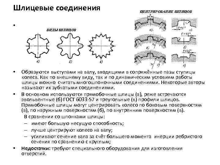 Гост 6033-80 основные нормы взаимозаменяемости. соединения шлицевые эвольвентные с углом профиля 30°. размеры, допуски и измеряемые величины