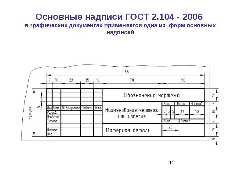 Полезные статьи: что такое конструкторская документация и что она в себя включает?