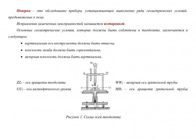 Теодолит: 100 фото конструкции и особенностей теоделитной съемки