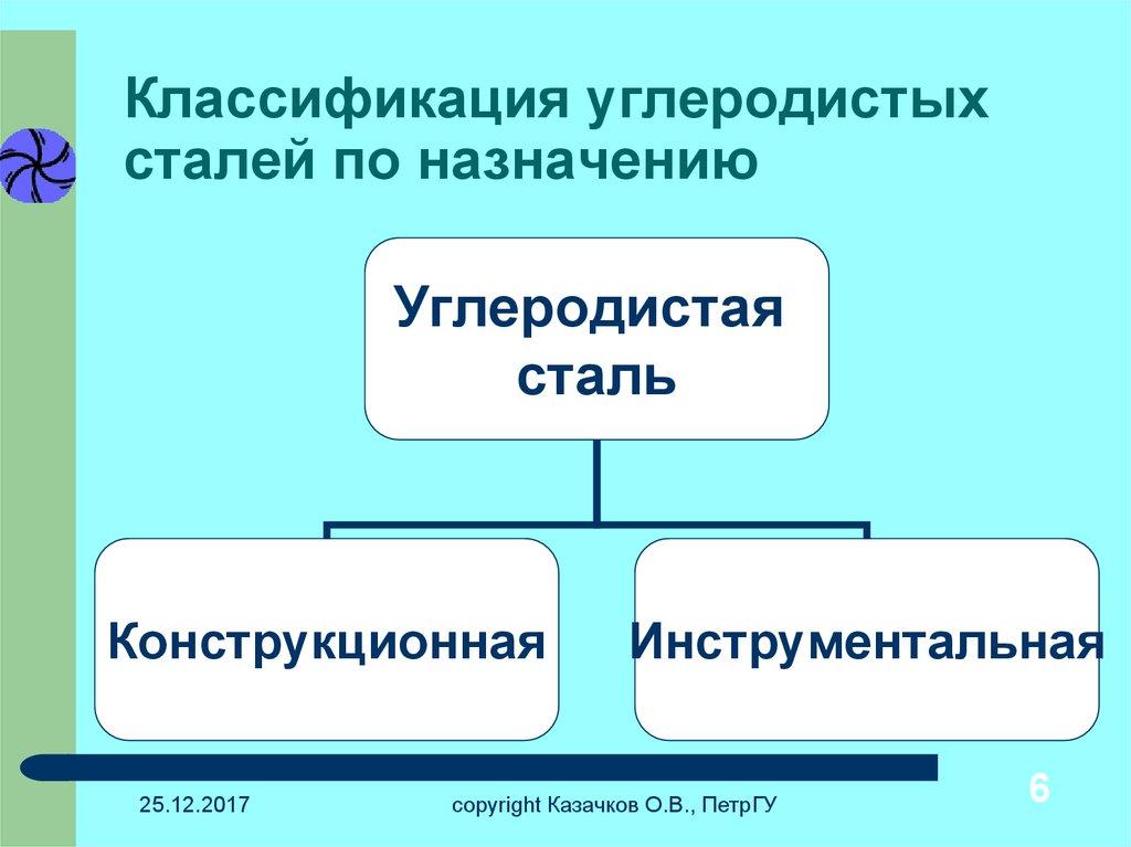 Сталь: основные характеристики и свойства, классификация и марки