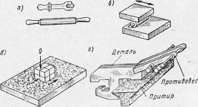 Технологический процесс слесарной обработки