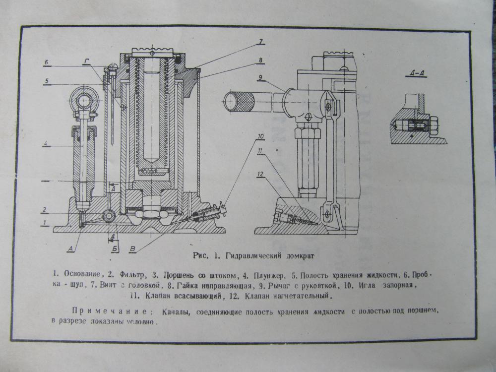 Гидравлический домкрат: устройство, классификация, ремонт
