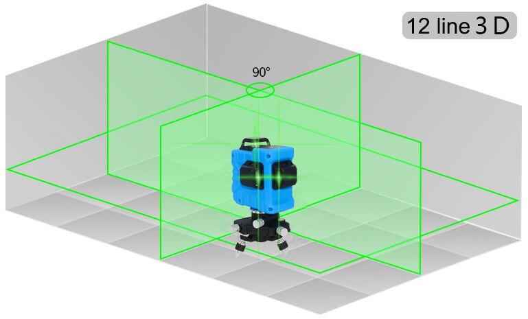 Лазерный нивелир 360 градусов. какой выбрать?   проинструмент