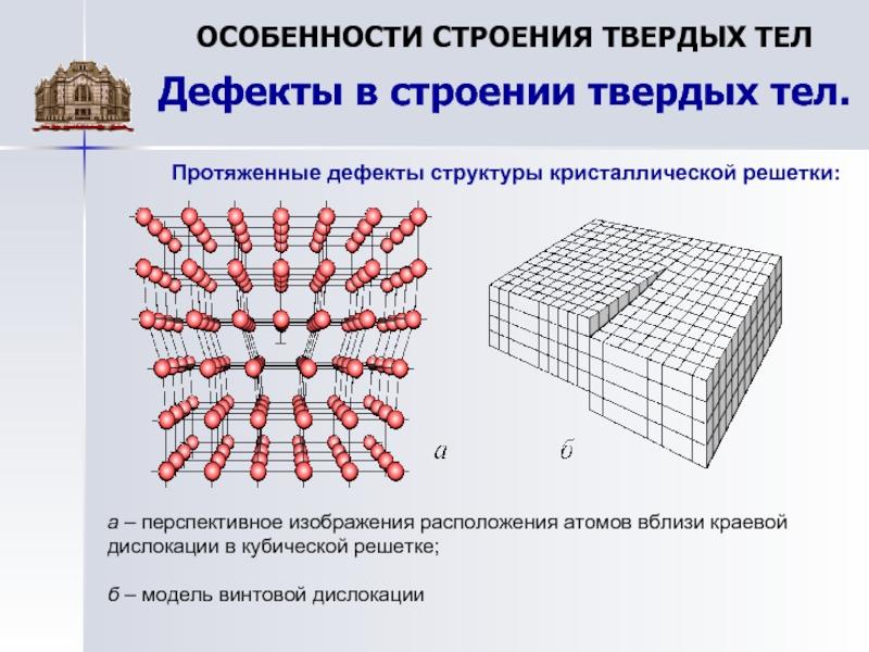 Кристаллическое строение металлов – кратко о типах