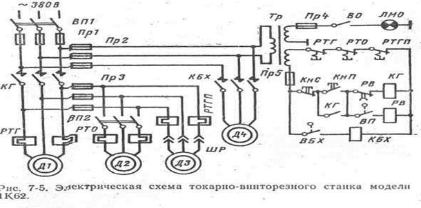 Токарный станок 1в61 технические характеристики