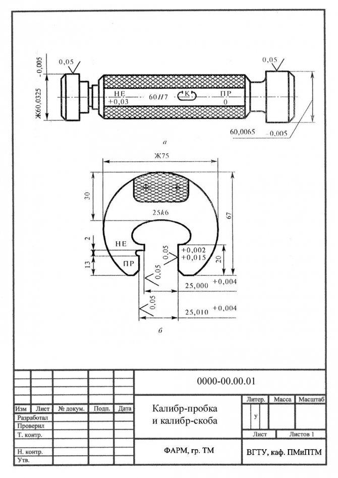 Разработка технологического процесса изготовления детали пробка