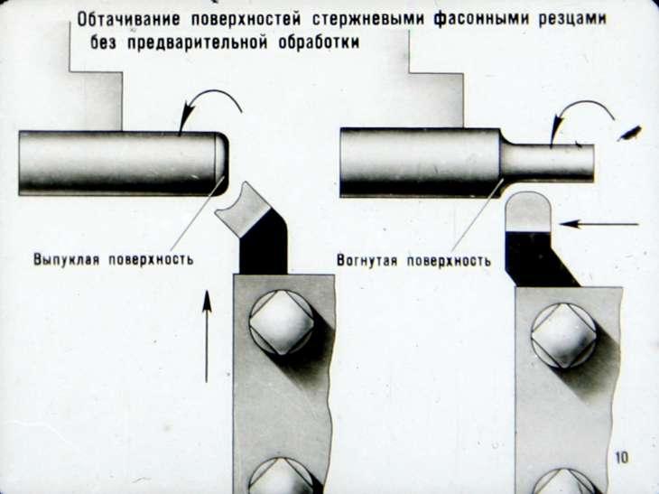 Обработка фасонных поверхностей. обработка проходными резцами.