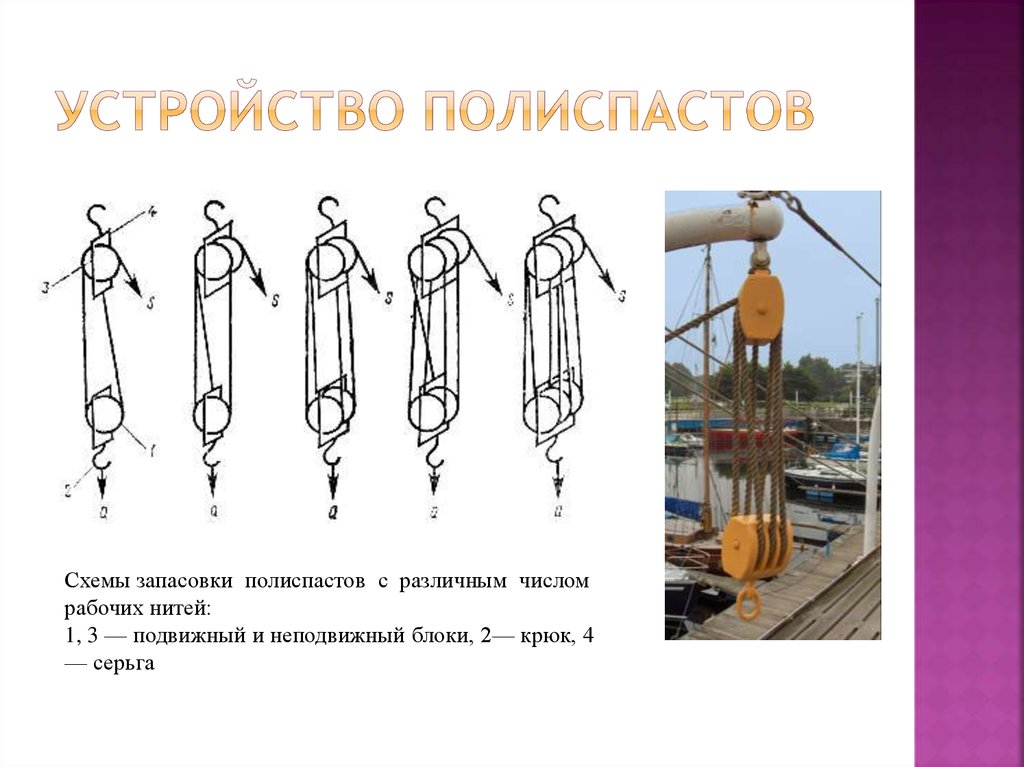Что такое полиспаст мостового крана?