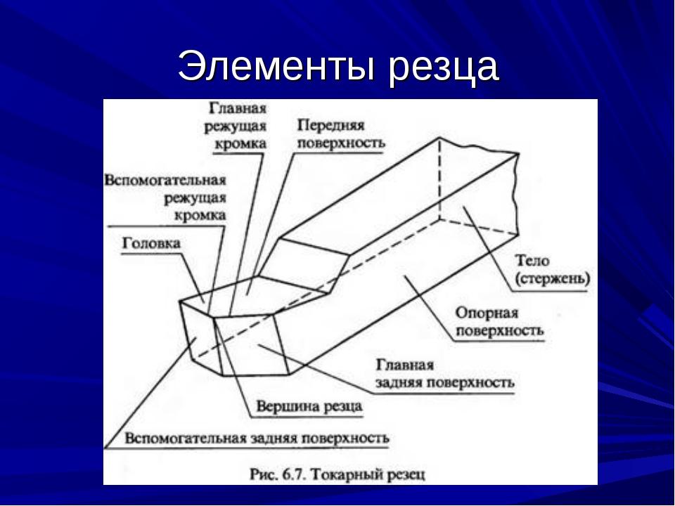 Геометрия и углы токарного резца: строение, основные элементы и геометрические параметры