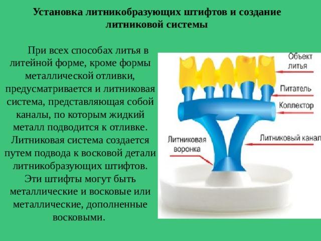 § 53. литниковые  системы и элементы питания отливок