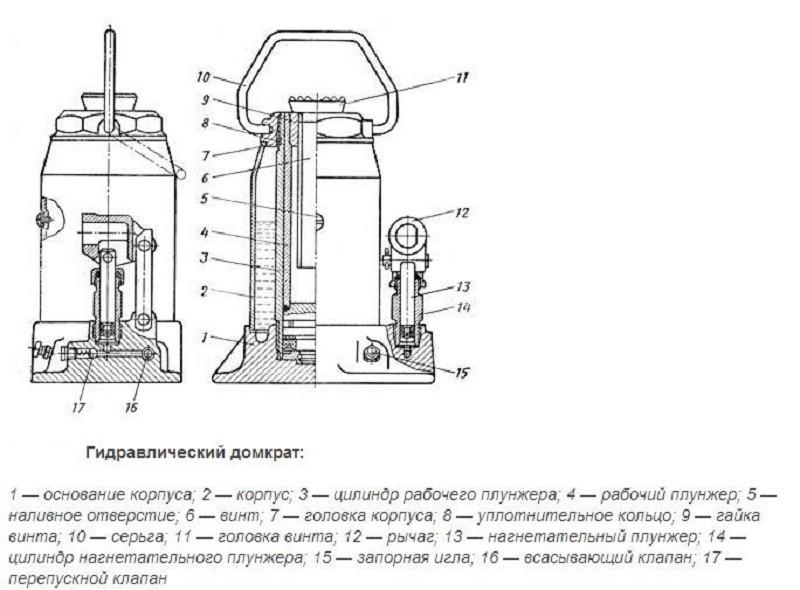 Устройство и принцип действия, как прокачать гидравлический домкрат бутылочного типа своими руками
