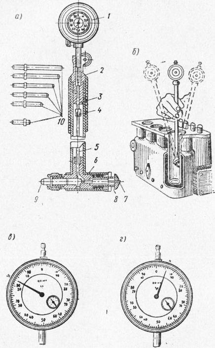 Индикаторные нутромеры: особенности, разновидности и использование
