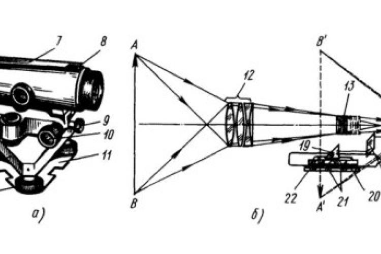 Нивелир лазерный инструкция. лазерный уровень: как пользоваться? лазерный уровень для дома. инструкция. правила безопасности при эксплуатации