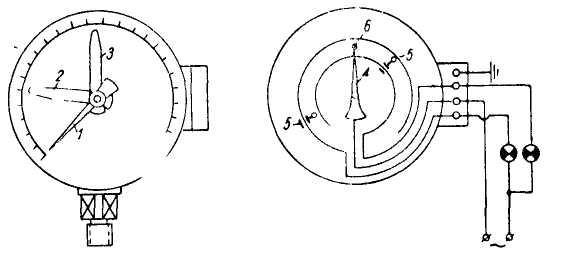 Принцип работы электроконтактных манометров (экм)