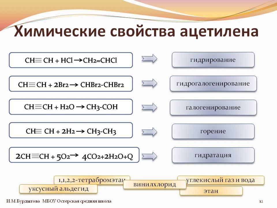 Структурная и молекулярная формула: ацетилен