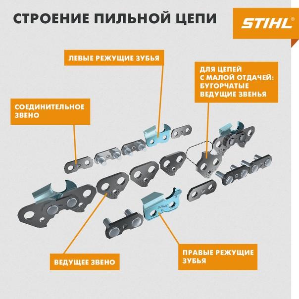 Как выбрать заточной станок для цепей бензопил: топ-11 моделей заточных станков