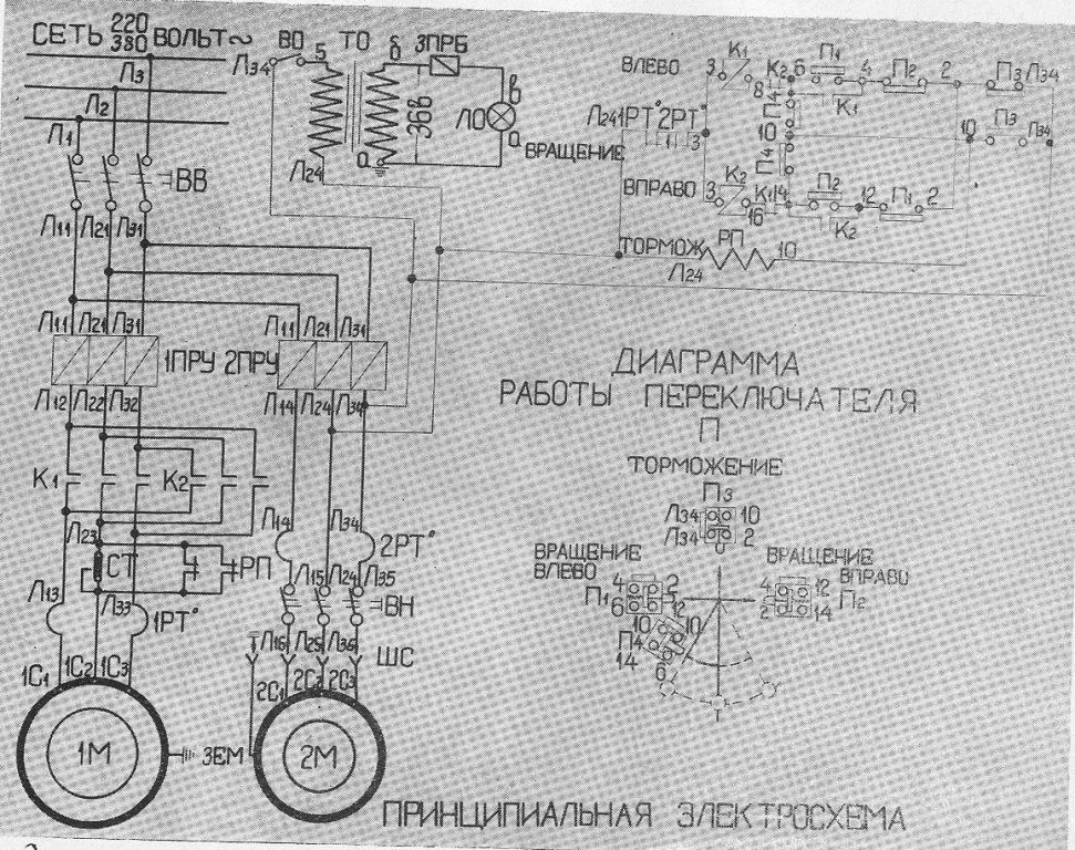 1и611п – надежный токарный станок с 50-летней историей эксплуатации