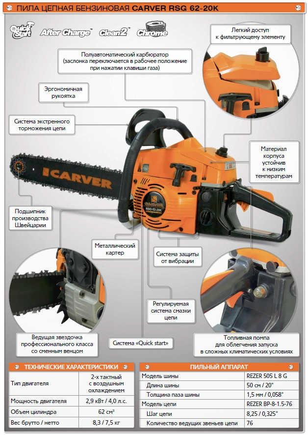 Бензопила carver: обзор инструментов высокого качества работы и отзывы покупателей