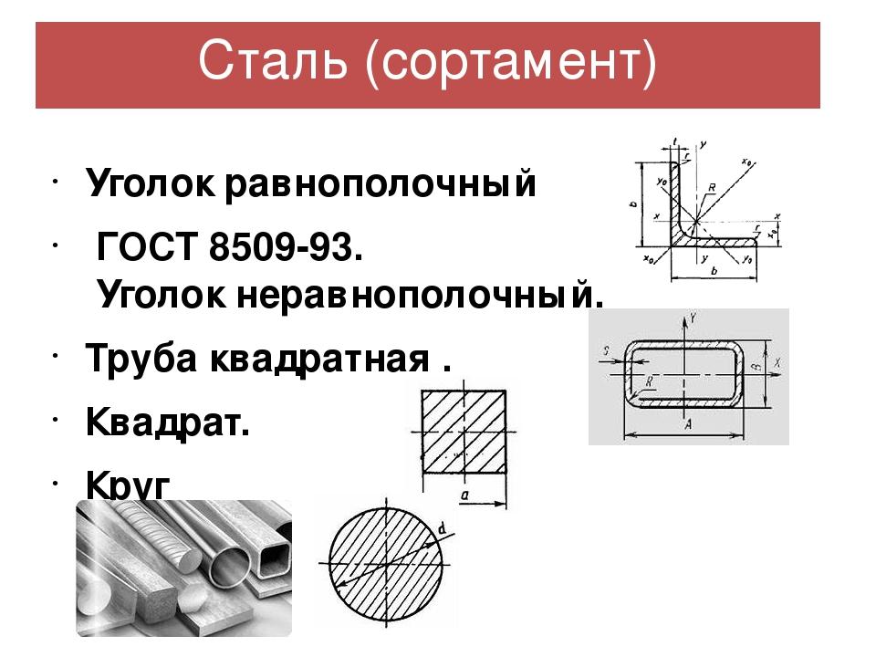 Гост 8509-93