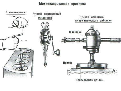 § 3. инструменты и материалы. применяемые для притирки