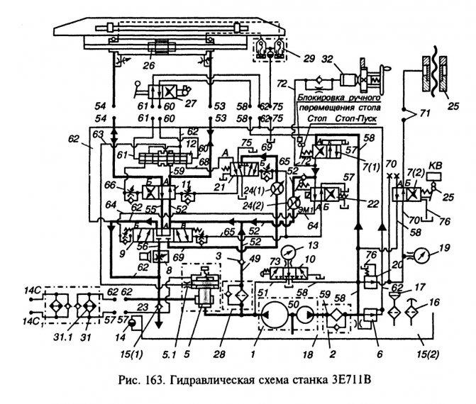 3д711вф11 исп. 20 (23) станок плоскошлифовальный с крестовым столом и горизонтальным шпинделем и командоконтроллером