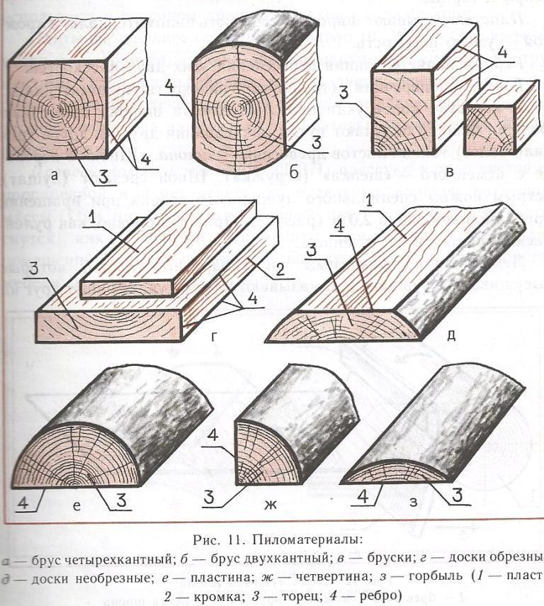Технология оксидирования стали — химическое, анодное, термическое