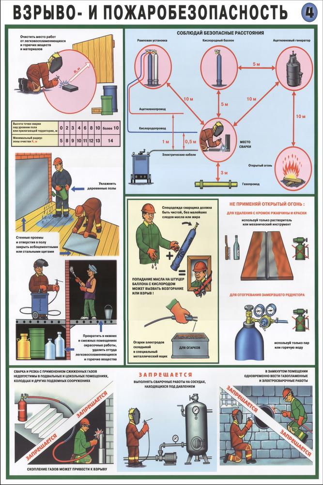 Правила техники безопасности при выполнении ручной дуговой сварке