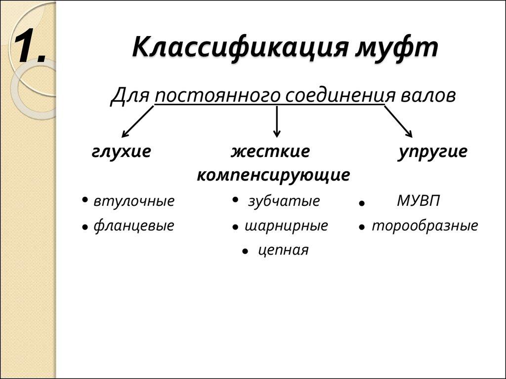 § 36. классификация муфт и заделок и область их применения
