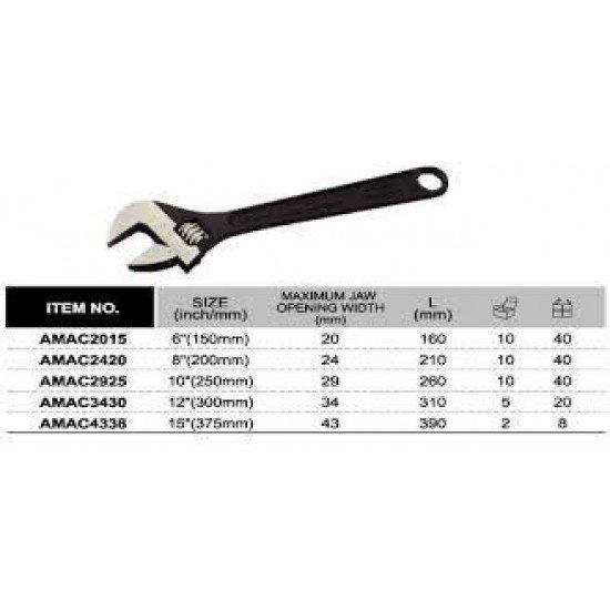 Основные виды гаечных ключей: в чем отличия и где применяются, советы по выбору инструмента