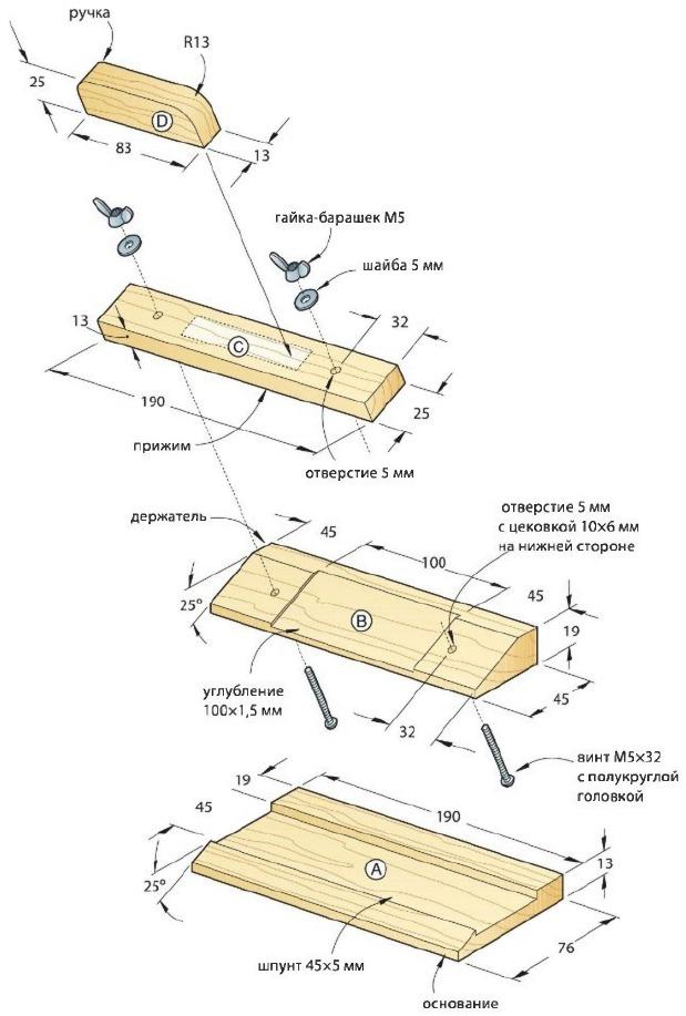 Ножи для рубанка. замена и углы заточки | проинструмент