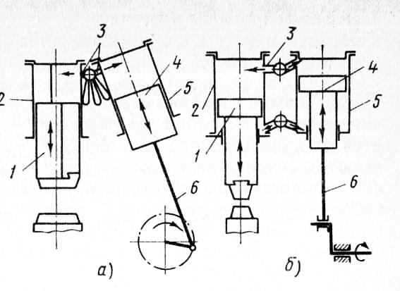 Установка кузнечного молота на виброопоры