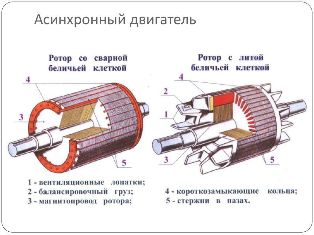 Ремонт шуруповерта: конструкция инструмента и схемы по разборке