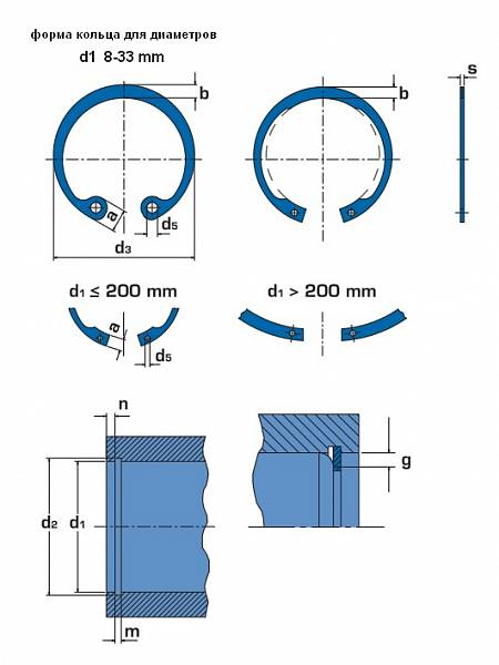 Съемник стопорных колец