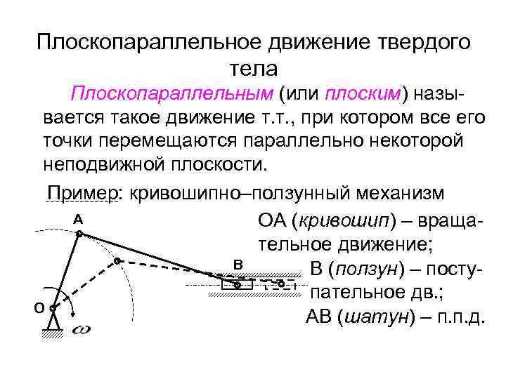 Кривошипно-шатунный механизм (кшм). маятник капицы » робовики