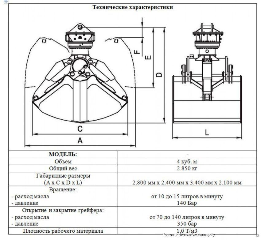 Гидравлические грейферы: устройство, принцип работы, виды, технические характеристики