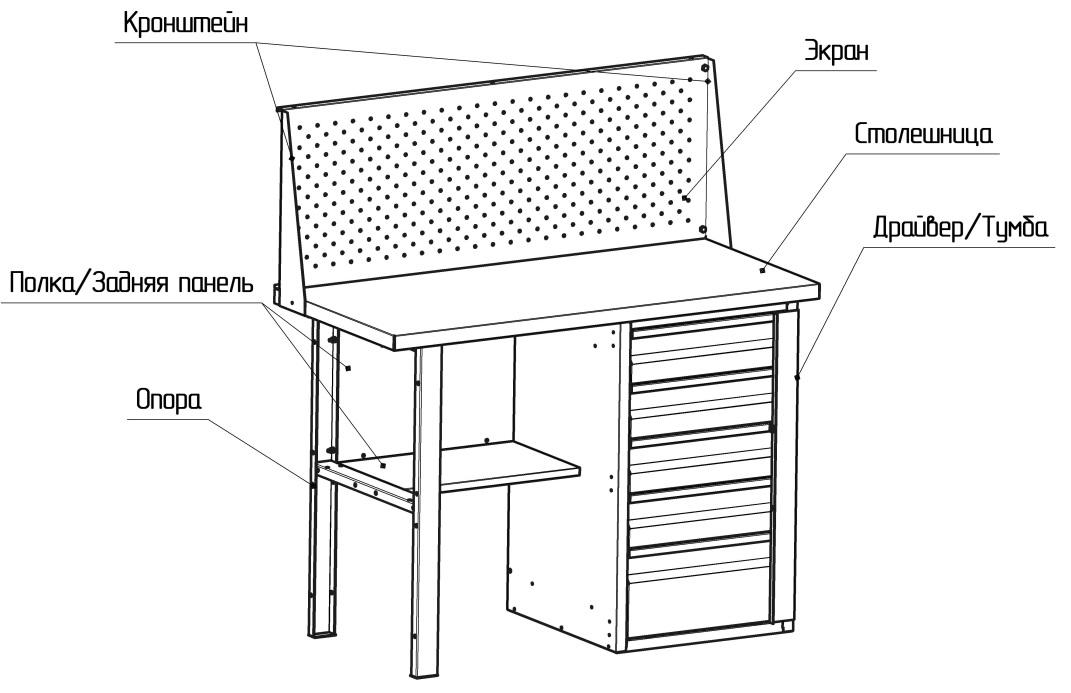 Верстак своими руками - как сделать многофункциональный верстак для слесарных работ