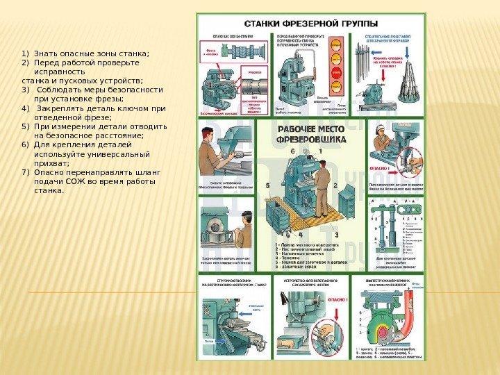 Инструкция по охране труда при холодной обработке металлов на металлорежущих станках (токарном, фрезерном, сверлильном)